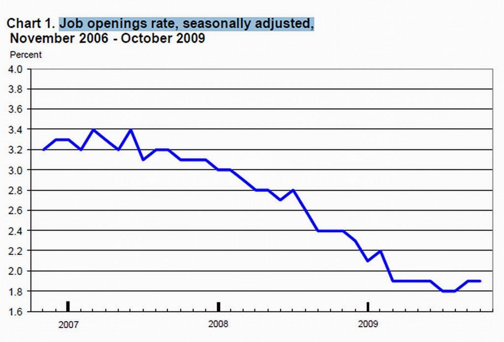 job-openings13