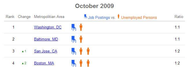 jobs-1-4